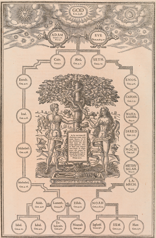 Engraving of Adam and Eve from the King James Bible, 1611; the illustration appears in Helen Moore and Julian Reid's Manifold Greatness: The Making of the King James Bible