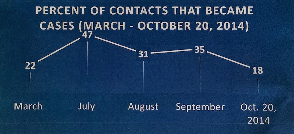 Ebola graph.jpg