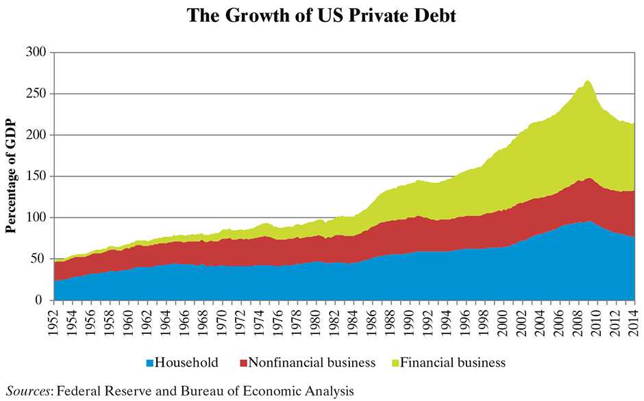Krugman-graph-102314.jpg