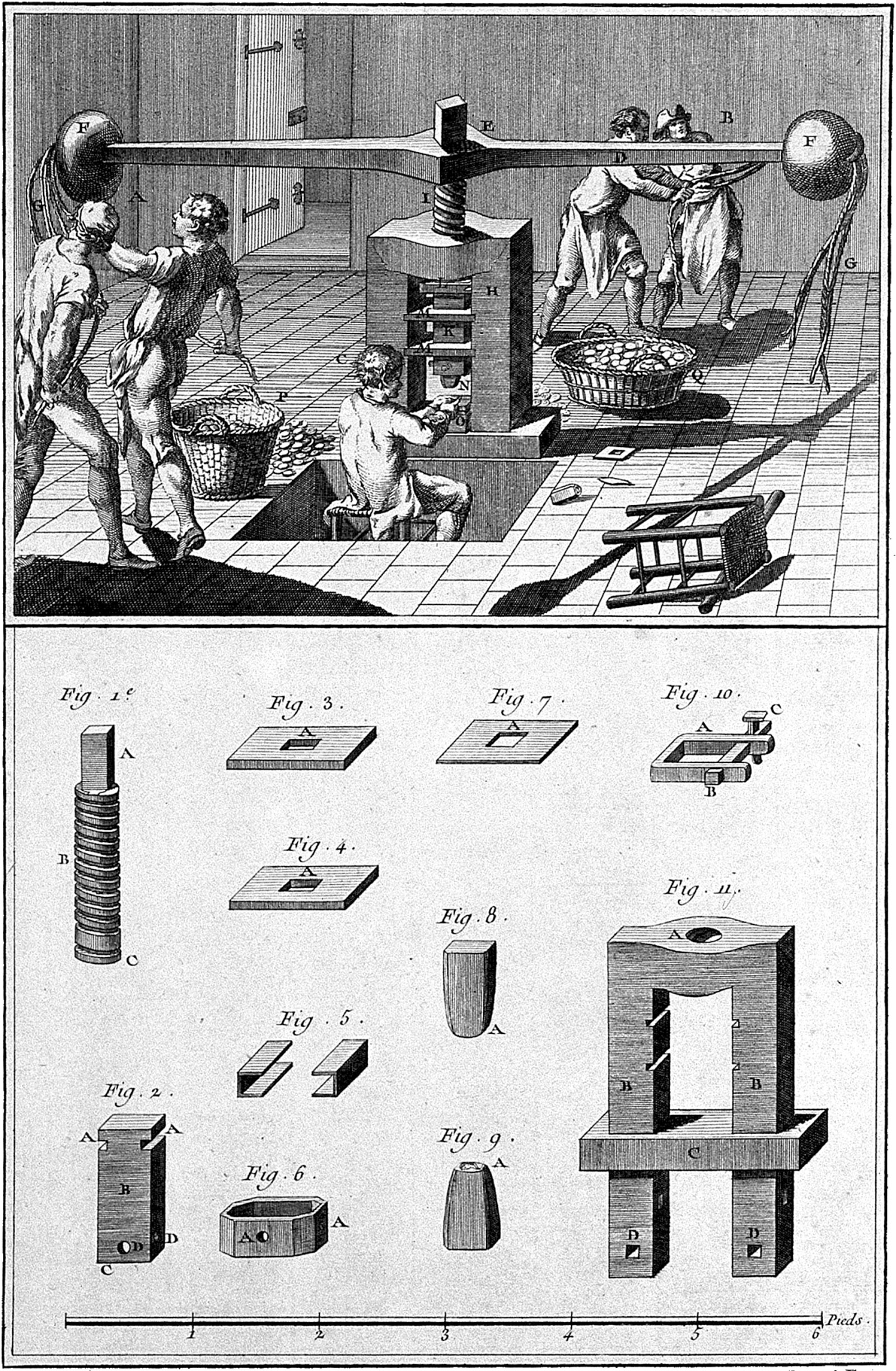 Interior view and components of a coin press; etching from Diderot's Encyclopedia